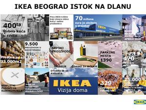 IKEA robna kuća u Beogradu - 9.500 artikala sada i pred kupcima u Srbiji