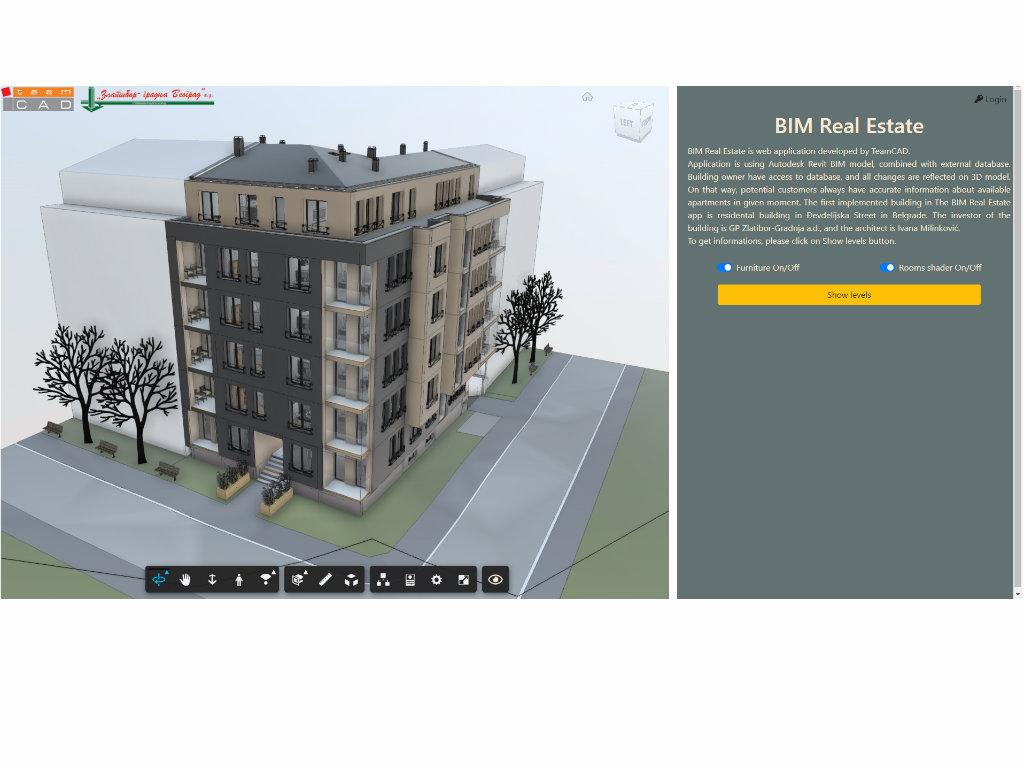 BIM aplikacija za nekretnine - Kupovina i izdavanje nekretnina na jednostavan način