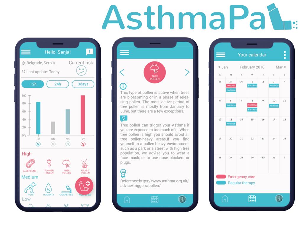 Aplikacija koja predviđa rizik od dobijanja astmatičnog napada - AsthmaPal uskoro dostupan na App Store i Google Play Store
