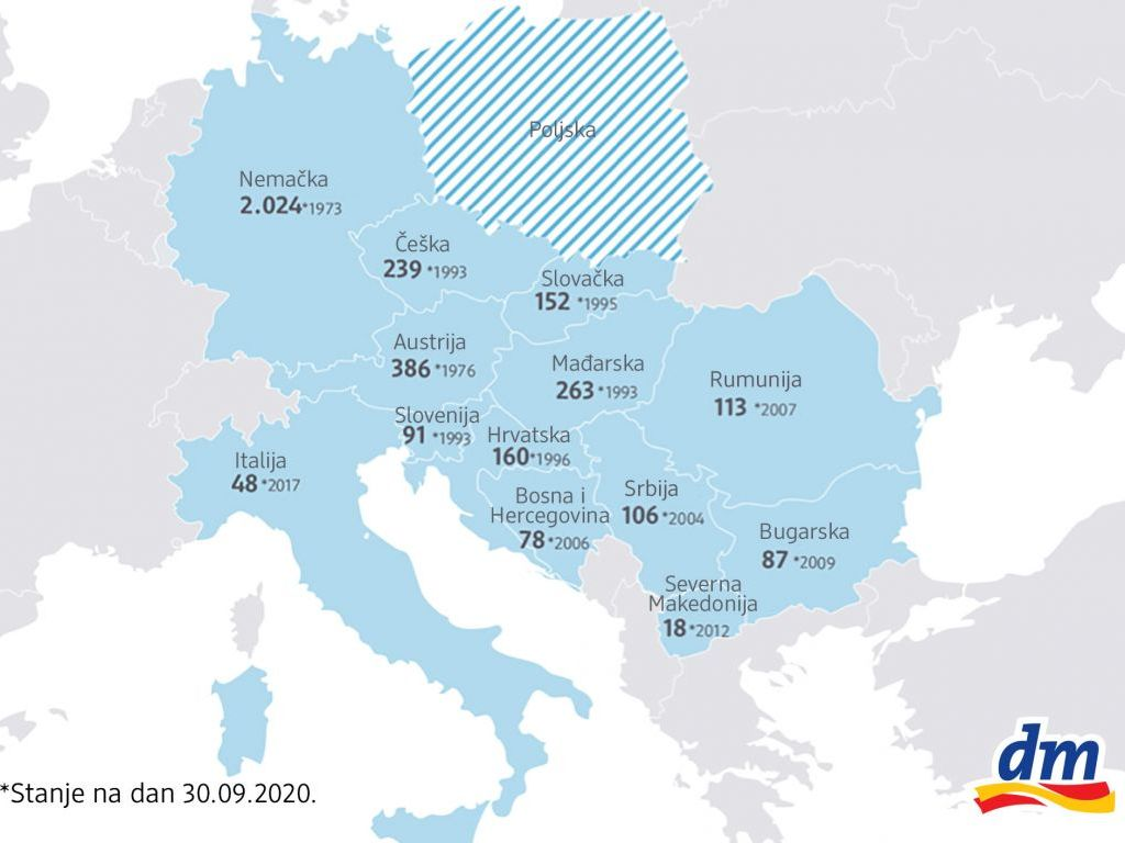 Kompanija dm nastavlja sa osvajanjem evropskog tržišta otvaranjem prvih drogerija u Poljskoj