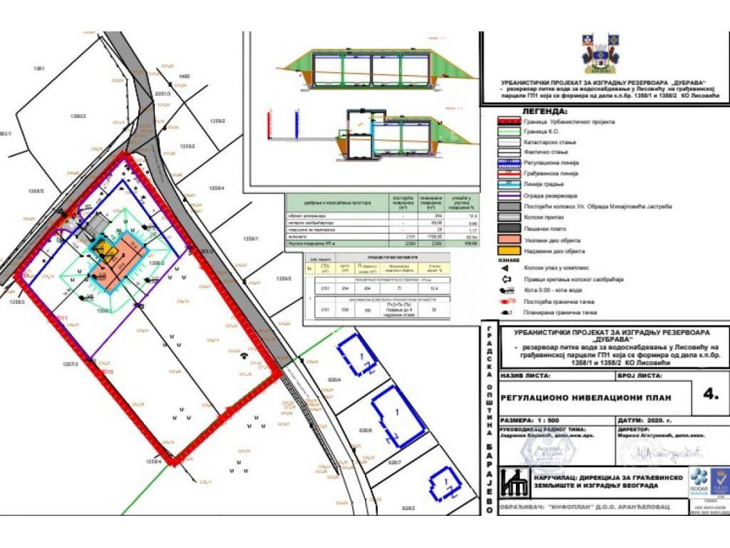 Planirana izgradnja rezervoara pitke vode za vodosnabdevanje u Lisoviću kod Barajeva