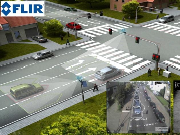 Pametni senzori unapređuju kvalitet saobraćaja - Uređaji kompanije FLIR Systems analiziraju podatke i povećavaju bezbednost na ulicama
