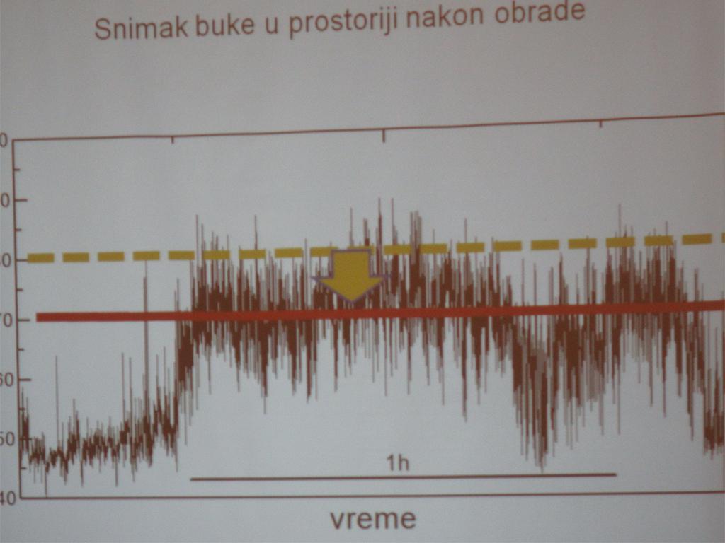 Za bolji akustički komfor u školama - Instalirana oprema u tri obrazovne institucije u Beogradu