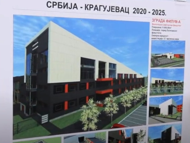 Za novu zgradu FILUM u Kragujevcu obezbeđeno 95 mil EUR za objekat koji će se prostirati na 8.000 m2