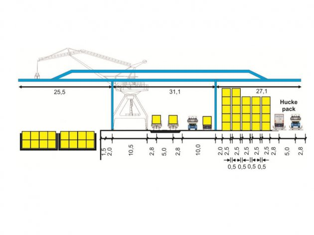 Dimensioning of intermodal terminal in the zone of crane with estimated dimensions in meters