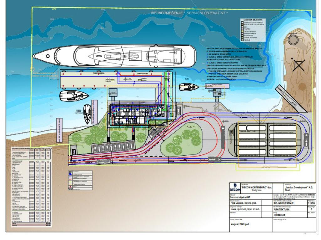 Na Luštici se gradi dodatni gat za vezivanje plovila - Predviđen za lokalni i inostrani saobraćaj bez preplitanja