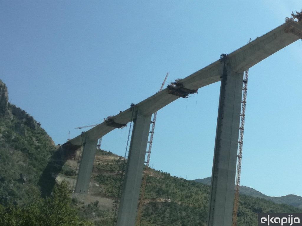 Plan razvoja saobraćaja u Crnoj Gori - Prioriteti Jadransko-jonski i autoput Bar-Boljare, zakup aerodroma i pomoć željeznici