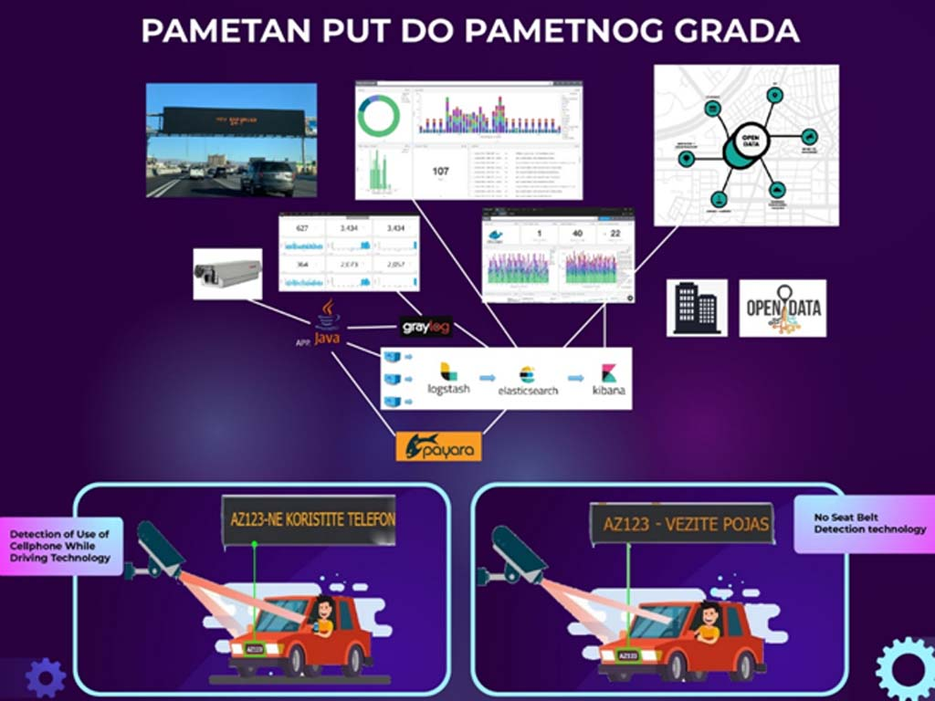 Banjaluka-grad budućnosti - MUP RS razvija sistem za prepoznavanje nevezanih pojaseva i upotrebe mobilnih telefona u vožnji