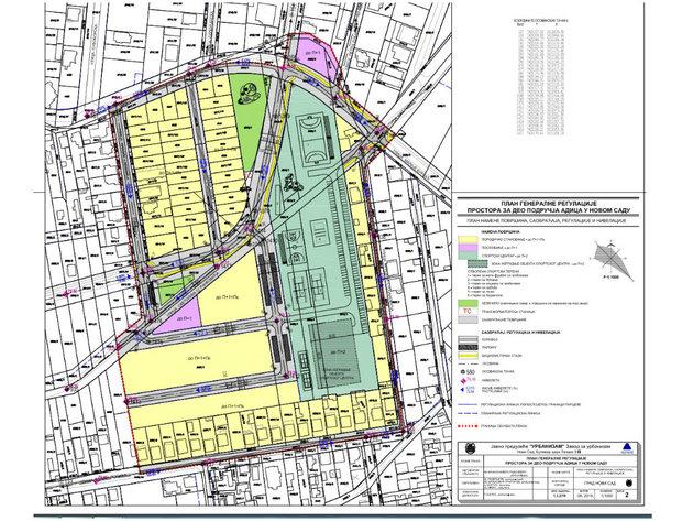 U planu izgradnja sportskog centra i stambenih objekata u novosadskom naselju Adice - Plan generalne regulacije na javnom uvidu