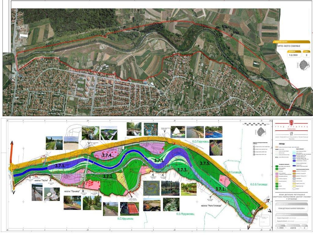 Sport- und Erholungszentrum am Fluss Rasina beschleunigt Entwicklung von Tourismus in Krusevac - Pläne zur Sanierung der Ufer und zum Bau von Sportplätzen, Spaßbad, Zoo