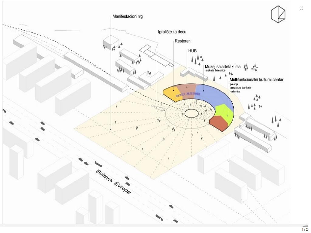 """Novosadska Ranžirna stanica postaje """"community centar"""" - Predstavljeno idejno rešenje za uređenje industrijske baštine"""