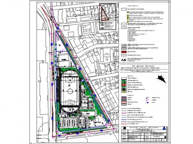 Sajmište dobija i atletske terene, dvoranu za male sportove, borilišta... - Evo šta sve novosadski urbanisti planiraju u sklopu postojećeg sportskog centra