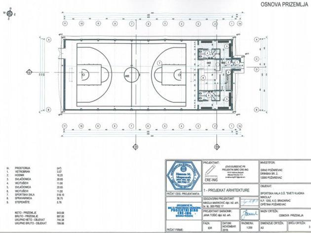 Osnovna škola u Bradarcu kod Požarevca dobiće sportsku halu