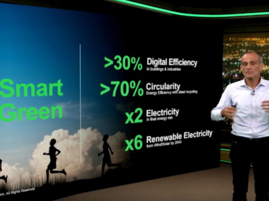 Samit inovacija 2020: Budućnost će biti digitalna i električna, pametna i zelena