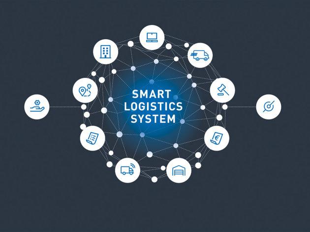 TIMOCOM nudi sveobuhvatan sistem novih pametnih aplikacija za logistiku